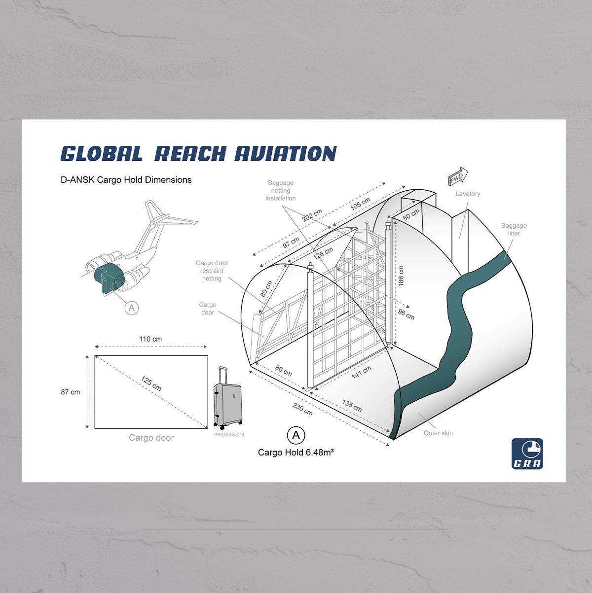 Tekniske tegninger af Cargo Hold til Global Reach Aviation lavet af Little Creature Ink